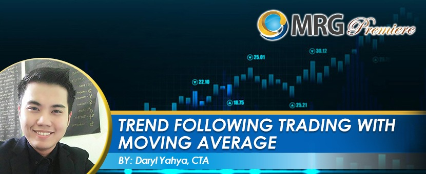 Trend Following Trading with Moving Average