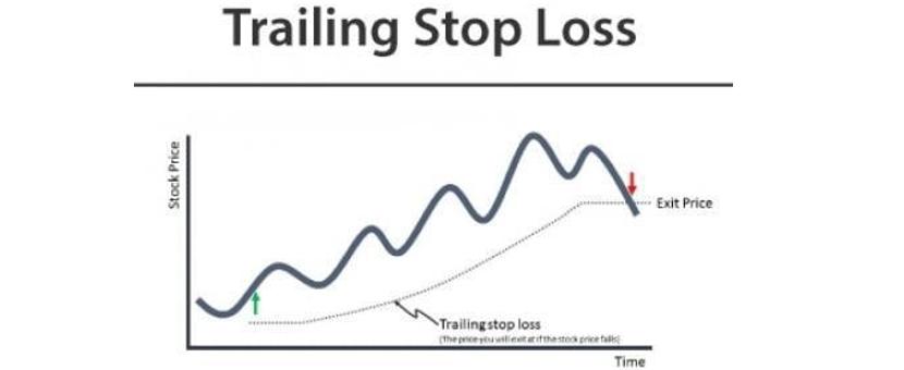 belajar trading Solusi Jitu Manajemen Risiko Dalam Trading Forex 4